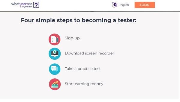 Guadagnare siti Web di test online