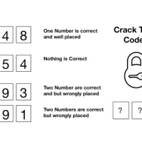 Critical Thinking Puzzles - Crack the Code