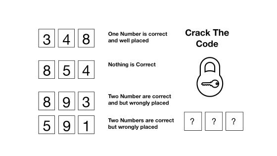 CrackTheCode