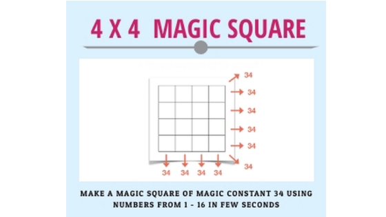 4 x 4 Magic Square