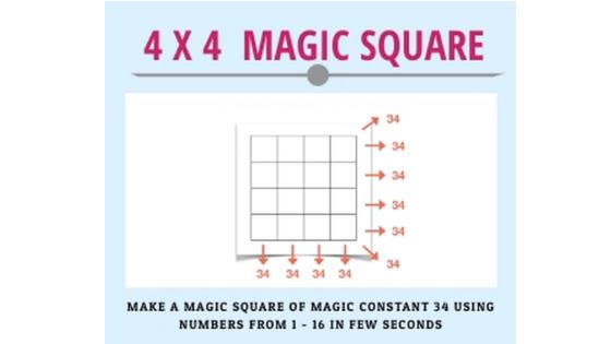 4 x 4 Magic Square