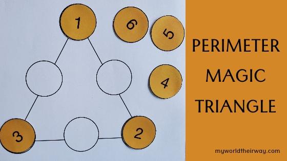 magic triangle blog title
