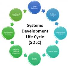 THE TEN PHASES OF SYSTEMS DEVELOPMENT LIFE CYCLE (SDLC) 1