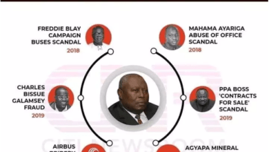 Photo of 5 scandalous probes by Martin Amidu that could have saved Ghana's economy