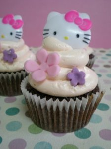 Hello Kitty Cupcake Doll From Build A Bear