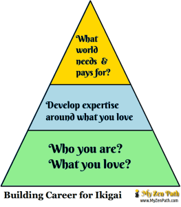 Building Career for Ikigai
