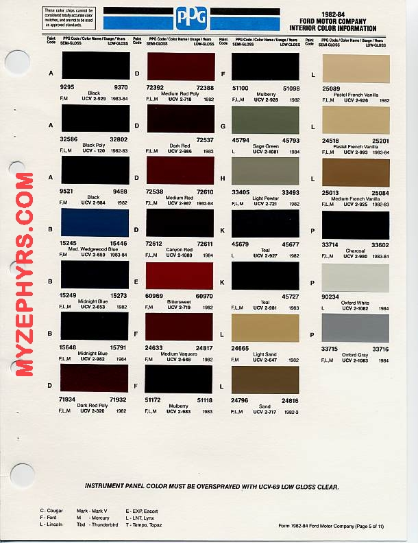 Ford Paint Chips 1983