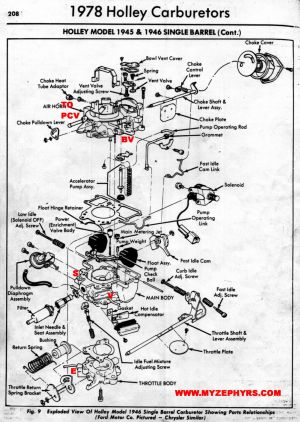 Carburetor Schematic Diagram Apply For Mikuni Hsr42 45 And