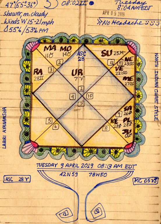Astrological Art Challenge: Day 9 – North Indian Style Vedic