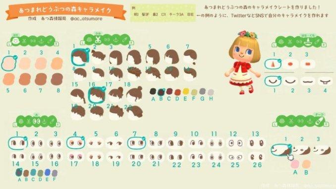 Das Bild zeigt die Möglichkeit der Charakteranpassung in Animal Crossing: New Horizons. Man sieht verschiedene Frisuren und Hautfarben, aber auch unterschiedliche Augen, Nasen und Kopfformen. Auch unterschiedliche Frisuren sind hier zu erkennen.