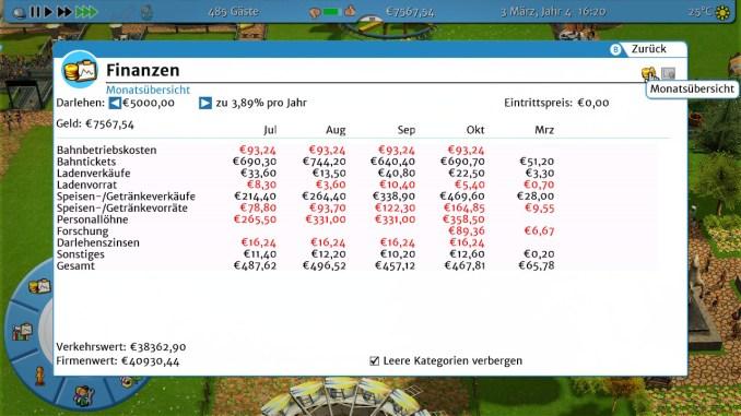 Dieses Bild zeigt die Finanz Übersicht in RollerCoaster Tycoon 3