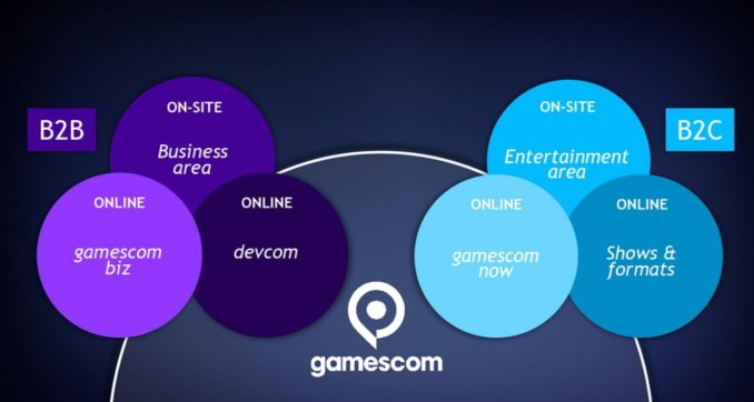 Das Bild zeigt das Hybrid-Konzept der gamescom 2021.