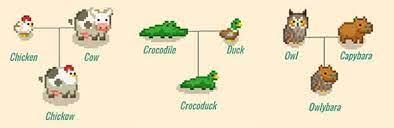 """Das Bild zeigt Beispiele des DNA-Splicing-Systems aus dem Spiel """"Let's Build A Zoo""""."""