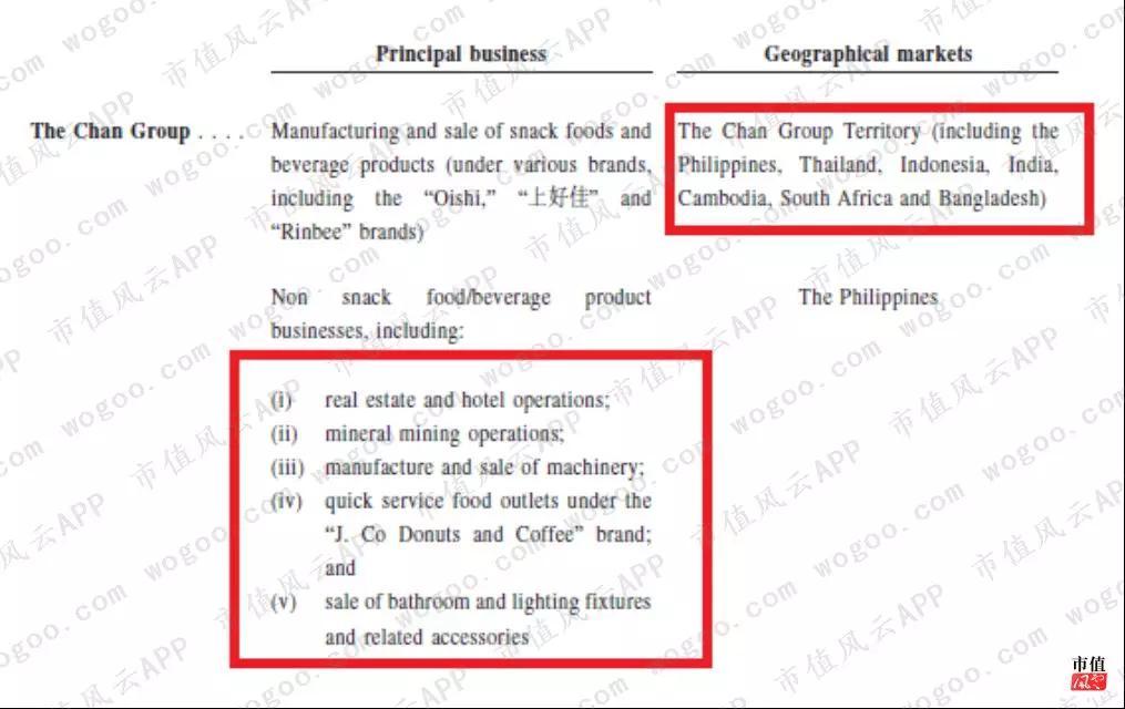 上好佳擬香港IPO:在華增長乏力凈利下滑 流動比率低_新浪財經_新浪網