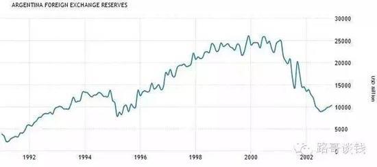 阿斗是怎樣煉成的:阿根廷經濟的百年衰落史_財經頻道_新浪網-北美