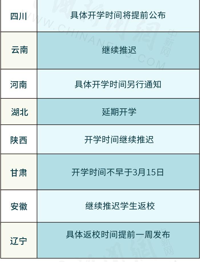 31省份開學時間一覽表