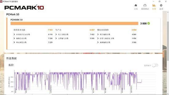 戴爾Latitude3301商用本評測:輕巧機身大能量