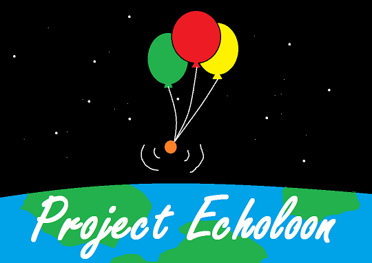 Project Echoloon: A Small, Open Source, Cross-Band Repeater Board for High Altitude Ballooning