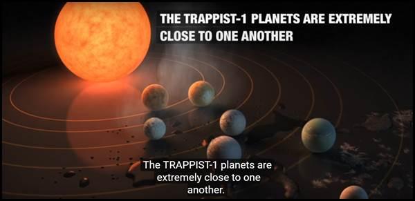 地球に似た星 7つ NASA