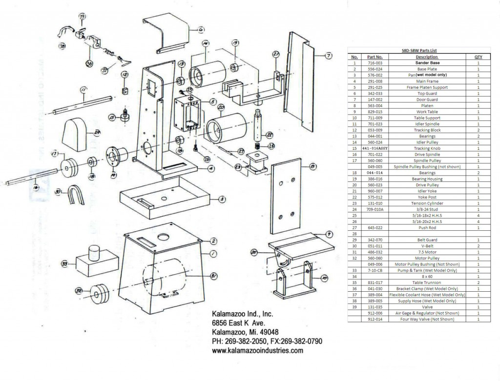 S8 Dry And S8 Wet Belt Sander Replacement Part List