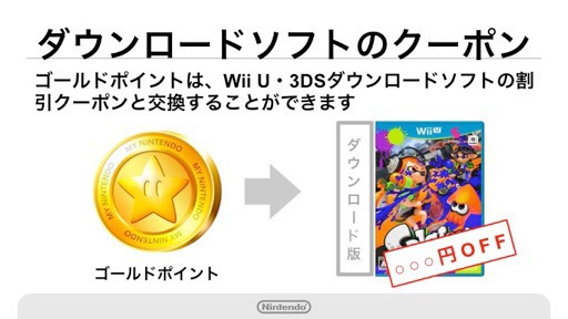 Il Mese Prossimo Arriva My Nintendo