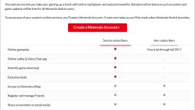 L'Online Service di Nintendo Switch