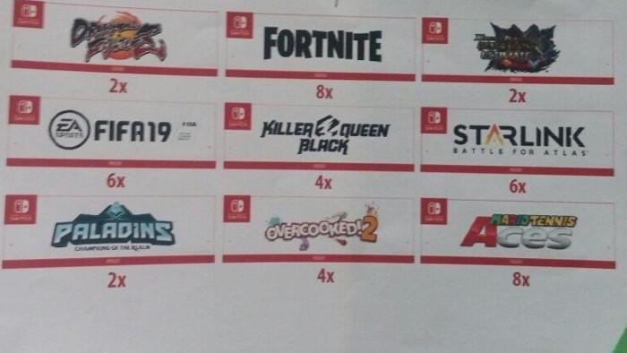 Fortnite e Altri Giochi che Nintendo Porterà all'E3