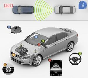 VOLKSWAGEN'S AUTONOMOUS BRAKING SYSTEM CUTS INJURY CLAIMS