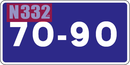 Speed Limit Signs