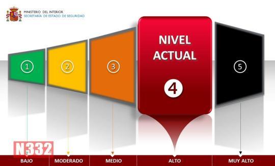 nivel4