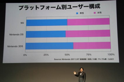 nintendo_3ds_conference_2011-12