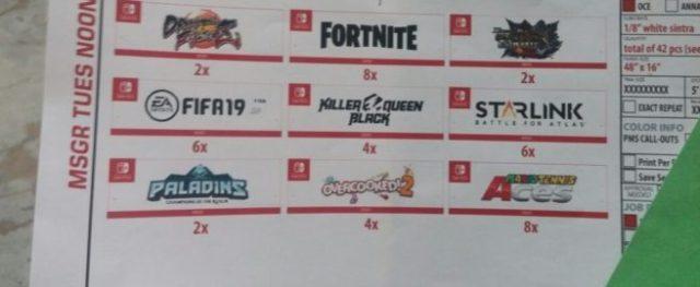 ¿Nintendo sufre filtraciones de cara al E3 ?