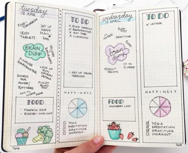 Что такое Буллет Журнал. Креативное планирование