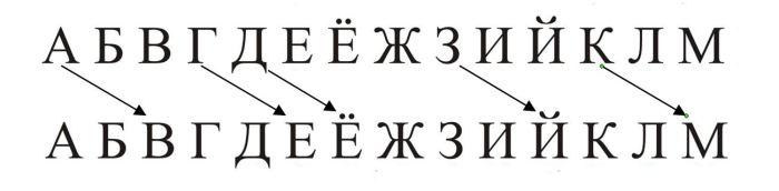 Слово загадка в шифре цезаря