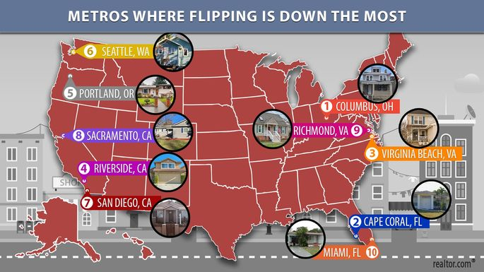 Metros where flipping is down the most