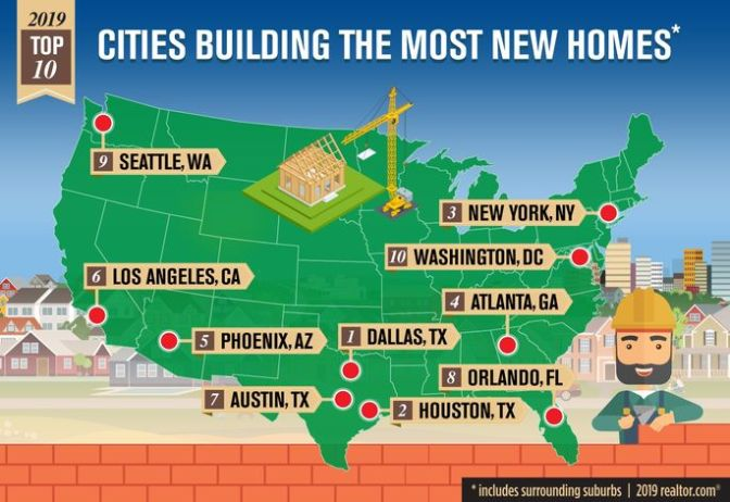 Cities building the most new homes