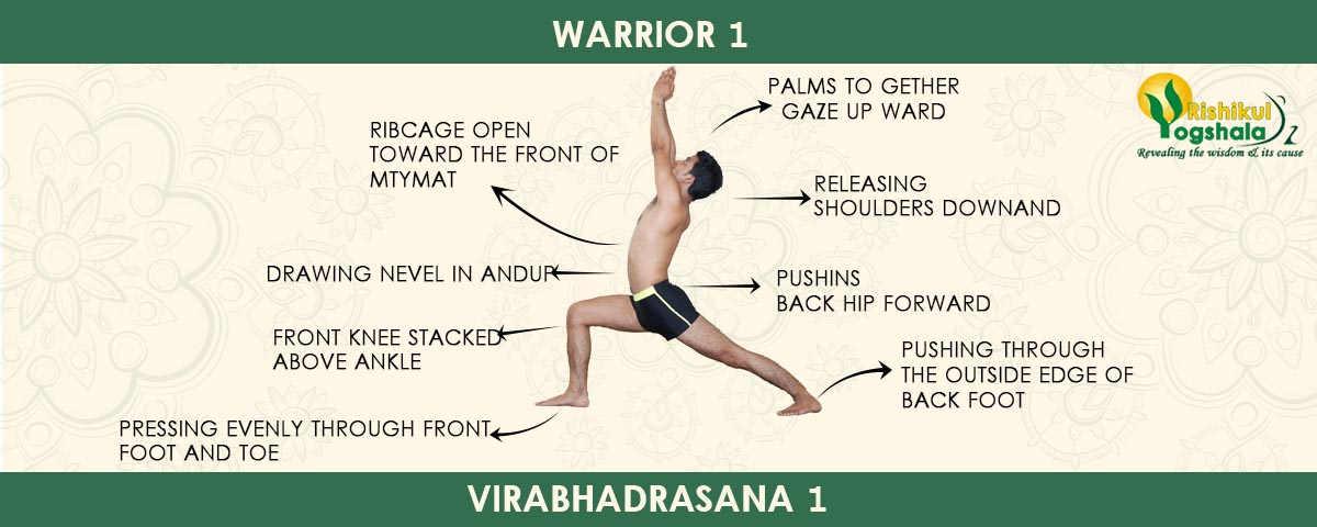 Warrior Pose II (Virabhadrasana II)