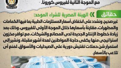 Photo of شائعة:  ارتفاع أسعار الكمامات والمطهرات تزامناً مع الموجة الثانية لفيروس كورونا