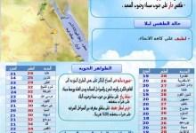 Photo of تعرف علي حالة الطقس غدا الثلاثاء