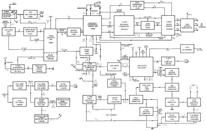 Chapter 2 SingleLine And Block Diagrams – nabilaheruputri