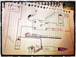 Exhaust Flame Thrower wiring diagram… | nabitafvckinkid