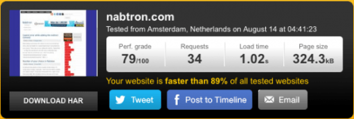 nabtron before cloudflare