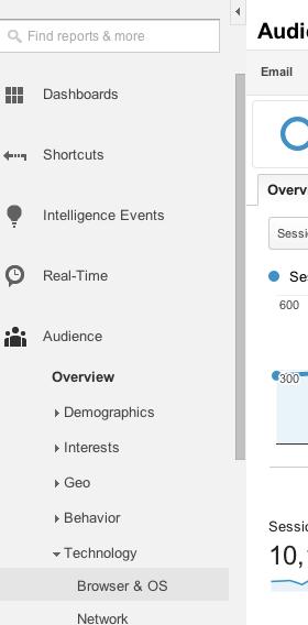 check screen resolution visitors google analytics