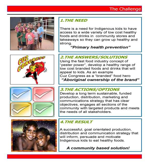 Cuz Congress branded healthy food range for community store_Page_2