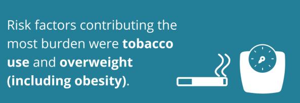 One of the key findings in the 'Australian Burden of Disease Study 2018'.