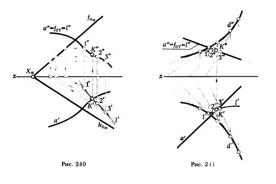 Определение точек пересечения линии с поверхностью ...