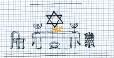 Tercer interior de templo. Estrella de David, altar, dos Candelabros, brasero, sitial, Porta escrituras.