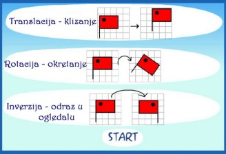 translacija rotacija inverzija-geometrija-za-decu