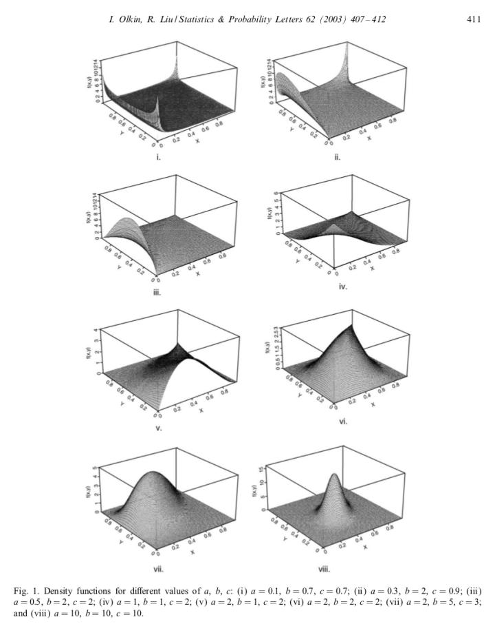 Olkin03-Figure_1