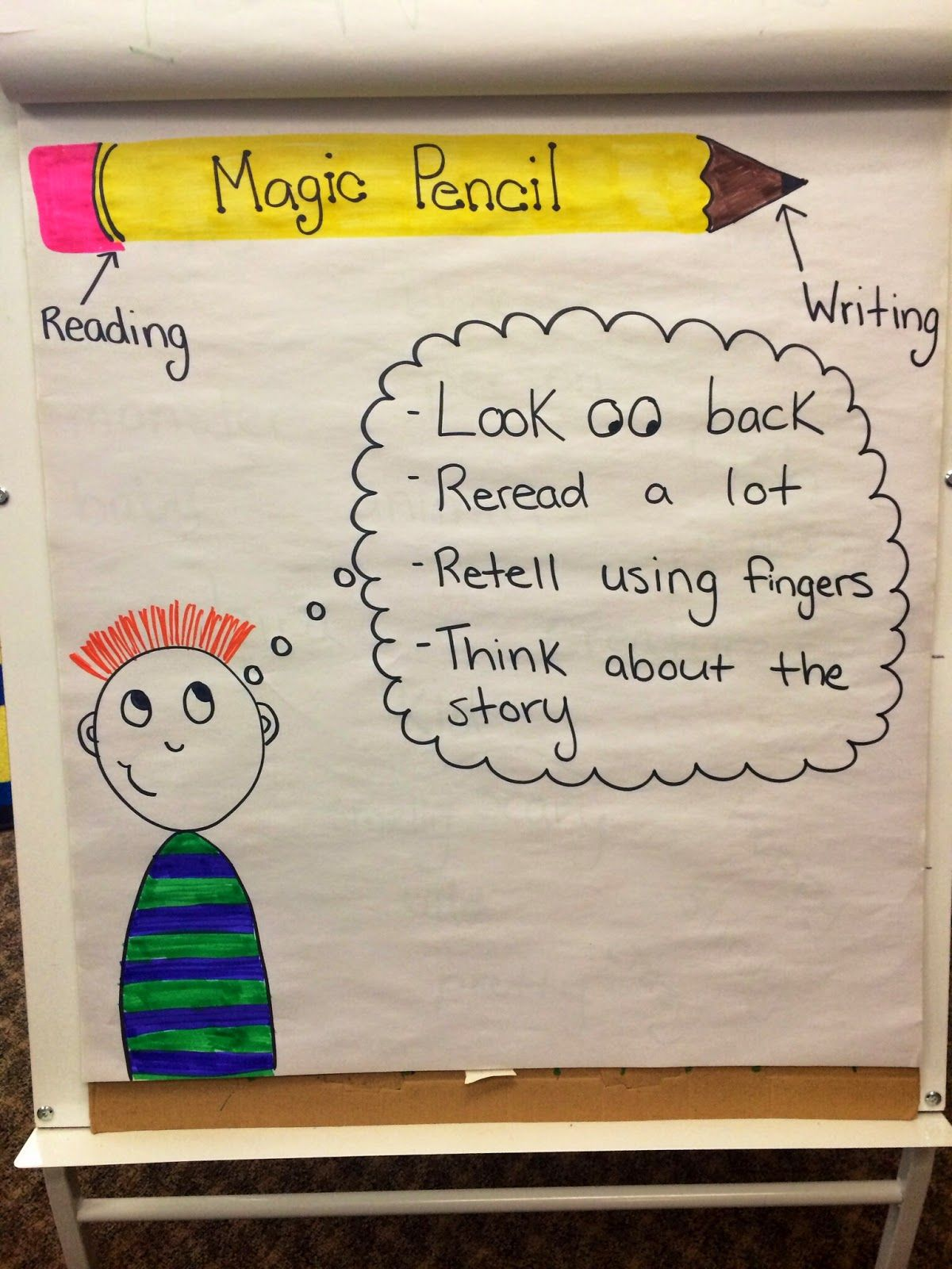 Lucy Calkins Anchor Charts For Kindergarten It Talks About
